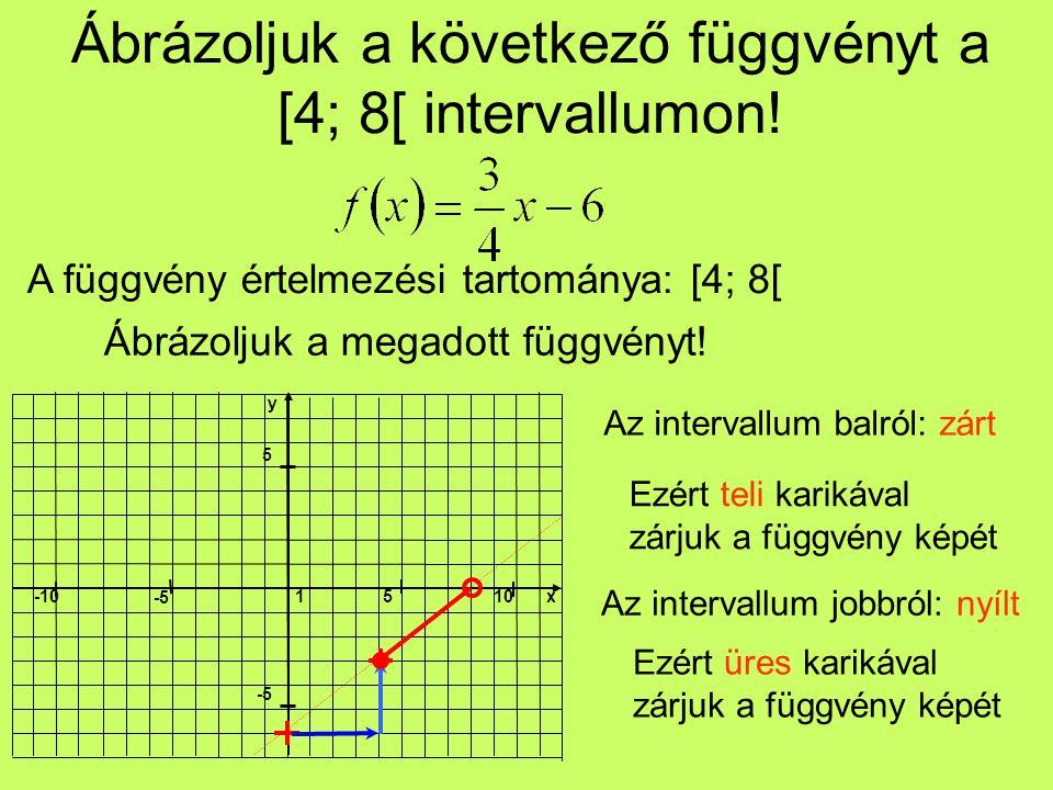 Ábrázoljuk a következő függvényt a [4; 8[ intervallumon!